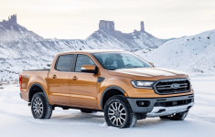 2021 Ford Ranger FX4, Redesign, Engine , Interior, Release Date , Price, Color