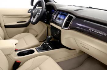 Ford Everest 2021 Redesign, Model, Relesase Date, Price
