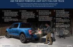 2021 Ford F-150 Fact Sheet 2_O - Brandon Ford